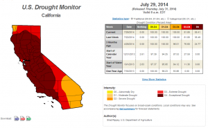drought-monitor-8-6