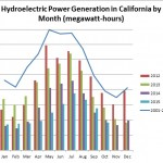 hydropower-1-4-16
