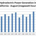 hydropower-10-28