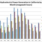 hydropower-monthly-9-1